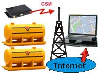 Fuel Storage Tank Real Time (GSM/GPRS) Monitoring
